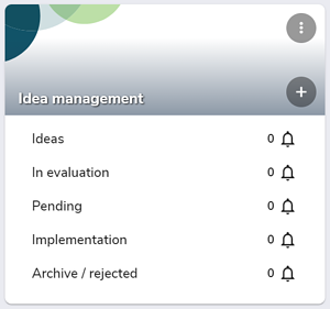 idea management workflow example